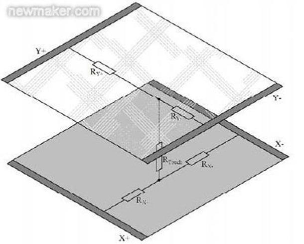 4wires-resistive-TP-works-003