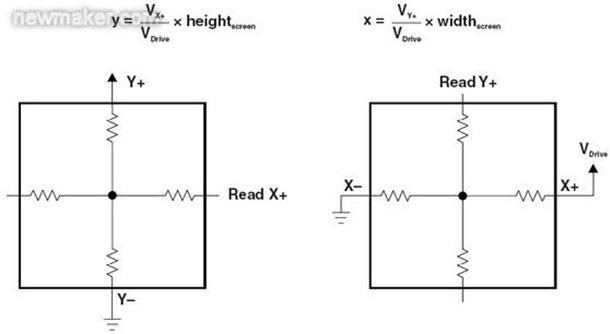 4wires-resistive-TP-works-004
