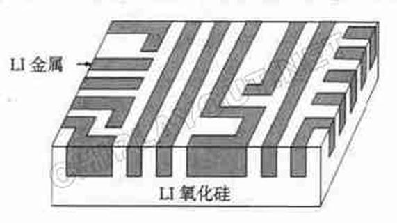 cmos-LI-001