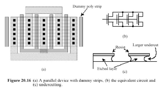 cmos制作步骤(八):局部互连工艺