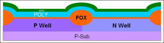 POLYCIDE工艺结构图(1)