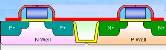 SALICIDE工艺结构图(1)
