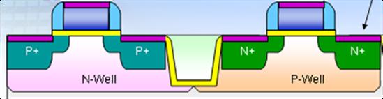 SALICIDE工艺结构图(2)