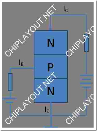 up(闩锁效应)之三极管放大原理